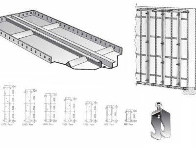 Acrow Economy Form Panels
