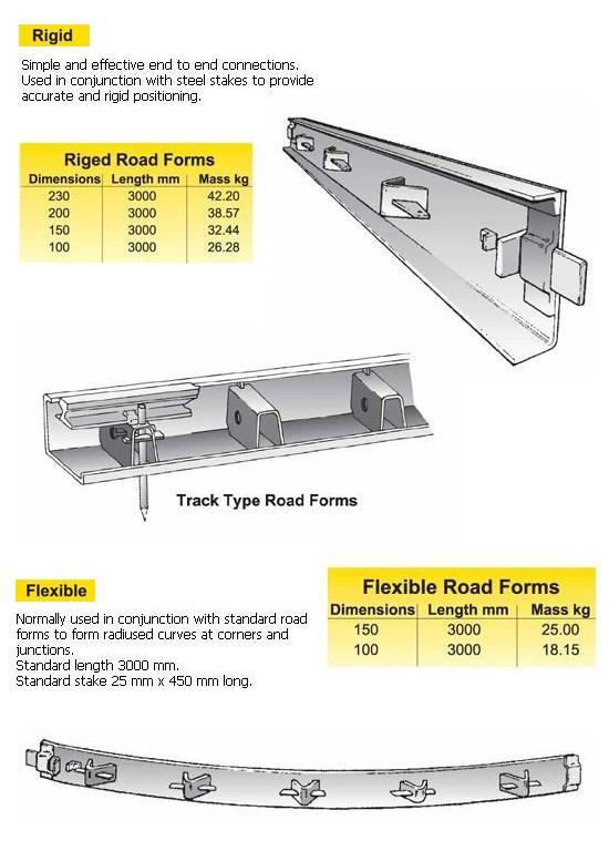 Acrow Road Forms