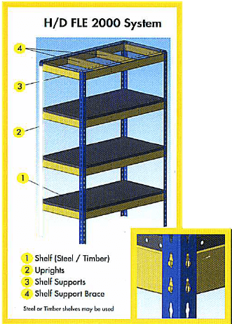 Acrow FLE 2000